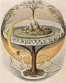 ユグドラシルの図